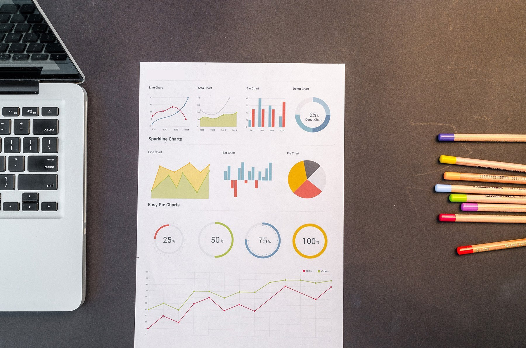 Digital Marketing Statistics for Dentists